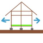 古民家の構造