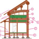 古民家の構造2